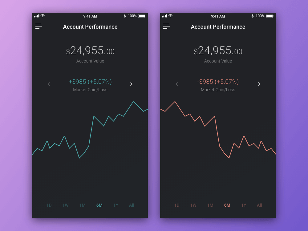 Analytics Chart - Daily UI #018-o